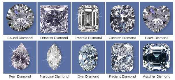 Diamond Shapes How To Choose A Diamond