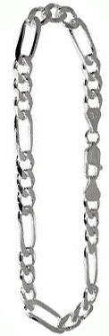 sterling-silver-italian-figaro-chain-necklace-6.6-mm-24-inch-beveled-edges